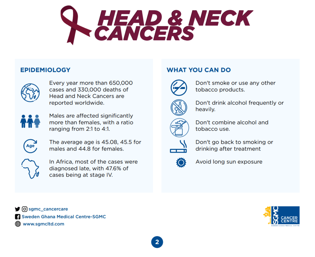 Head and neck Cancer 2